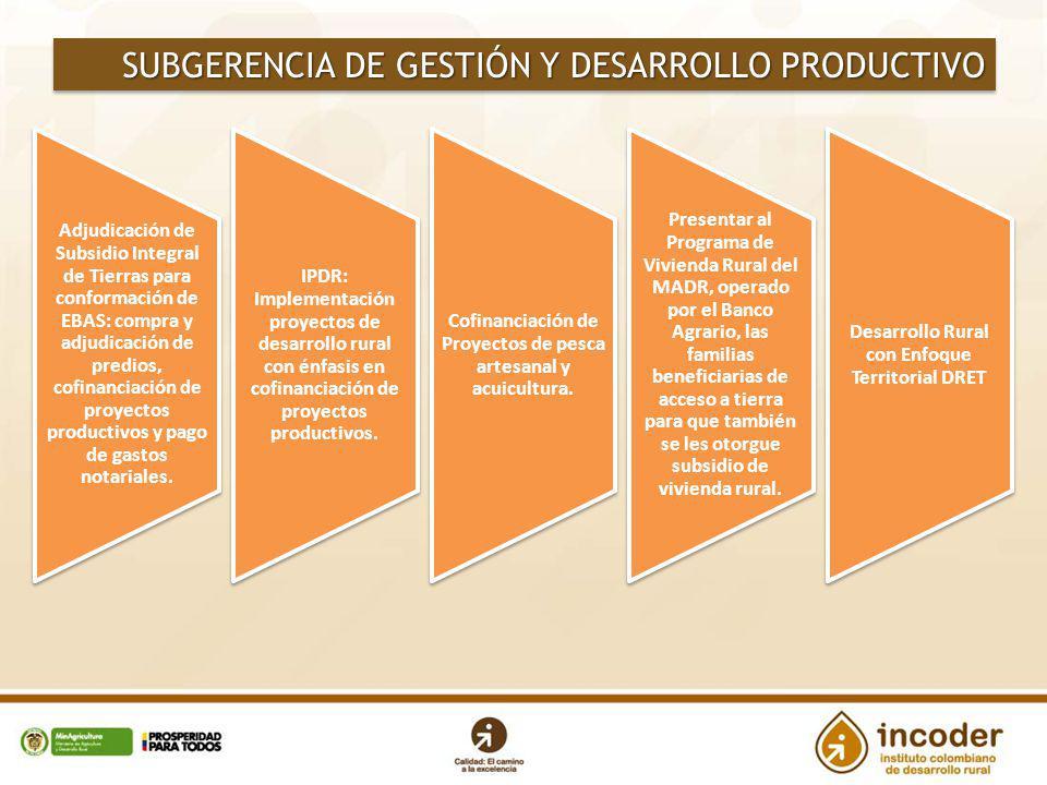 SUBGERENCIA DE GESTIÓN Y DESARROLLO PRODUCTIVO Adjudicación de Subsidio Integral de Tierras para conformación de EBAS: compra y adjudicación de predio