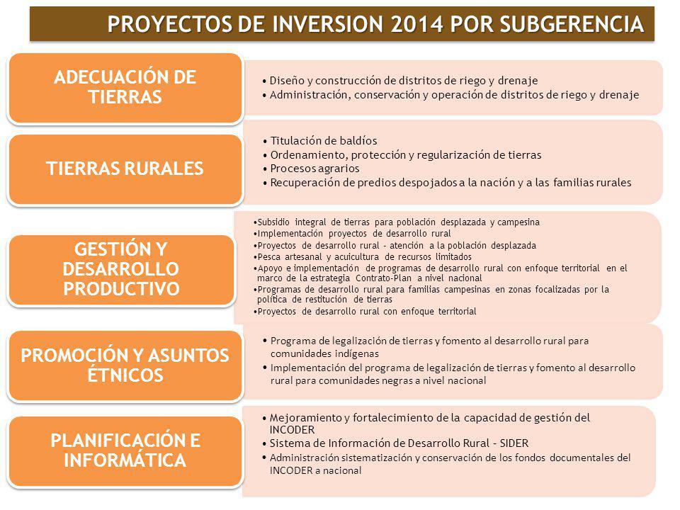 PROYECTOS DE INVERSION 2014 POR SUBGERENCIA Diseño y construcción de distritos de riego y drenaje Administración, conservación y operación de distrito