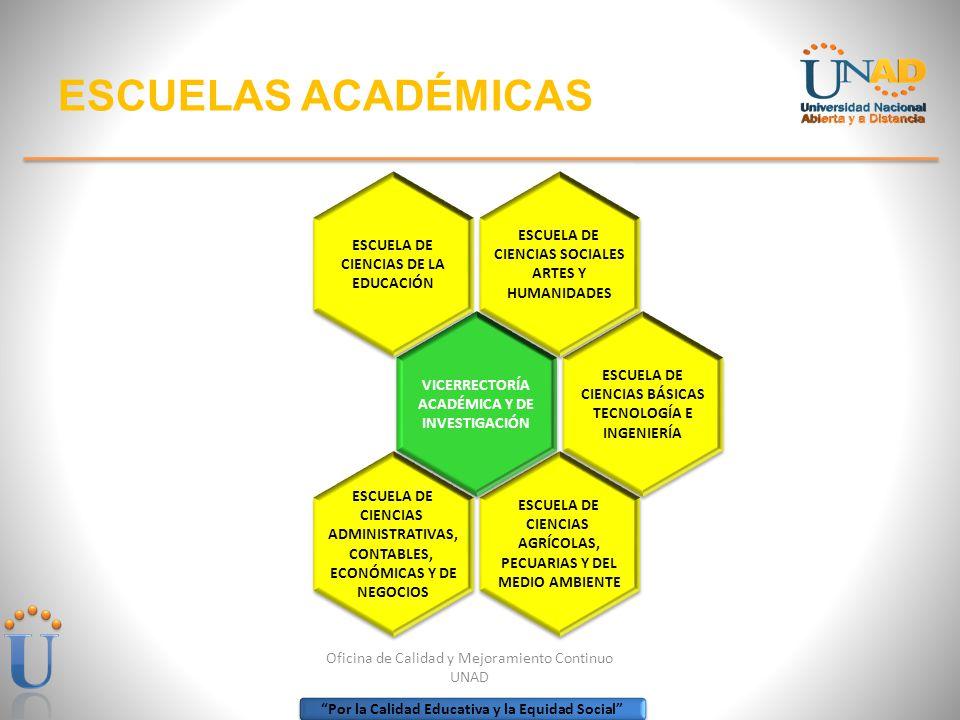 Por la Calidad Educativa y la Equidad Social Oficina de Calidad y Mejoramiento Continuo UNAD ESCUELA DE CIENCIAS BÁSICAS TECNOLOGÍA E INGENIERÍA ESCUE