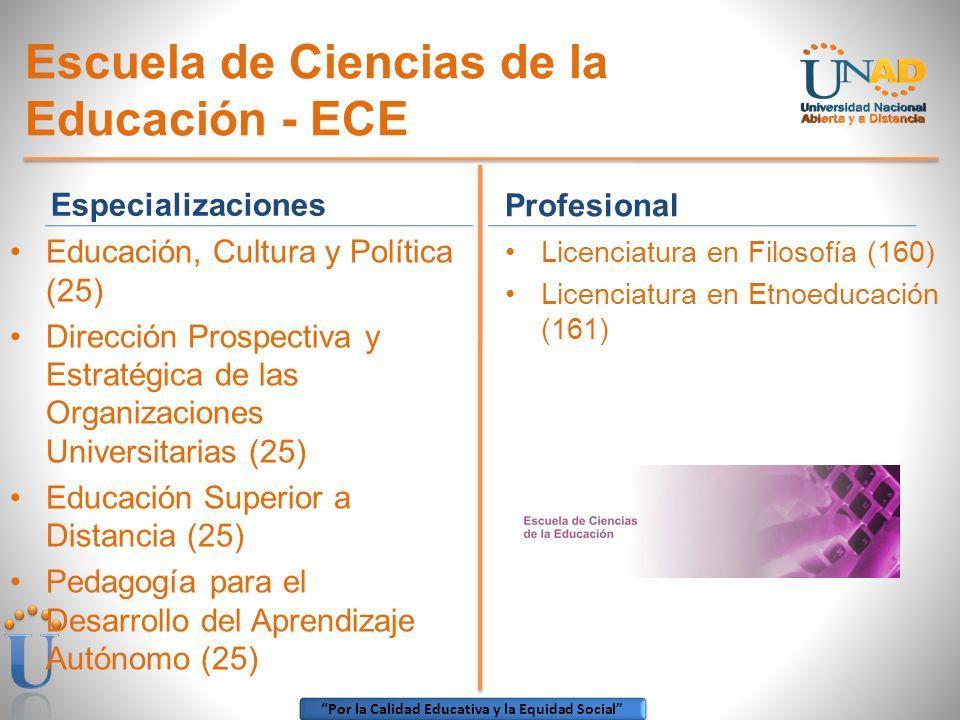 Por la Calidad Educativa y la Equidad Social Escuela de Ciencias de la Educación - ECE Profesional Licenciatura en Filosofía (160) Licenciatura en Etn