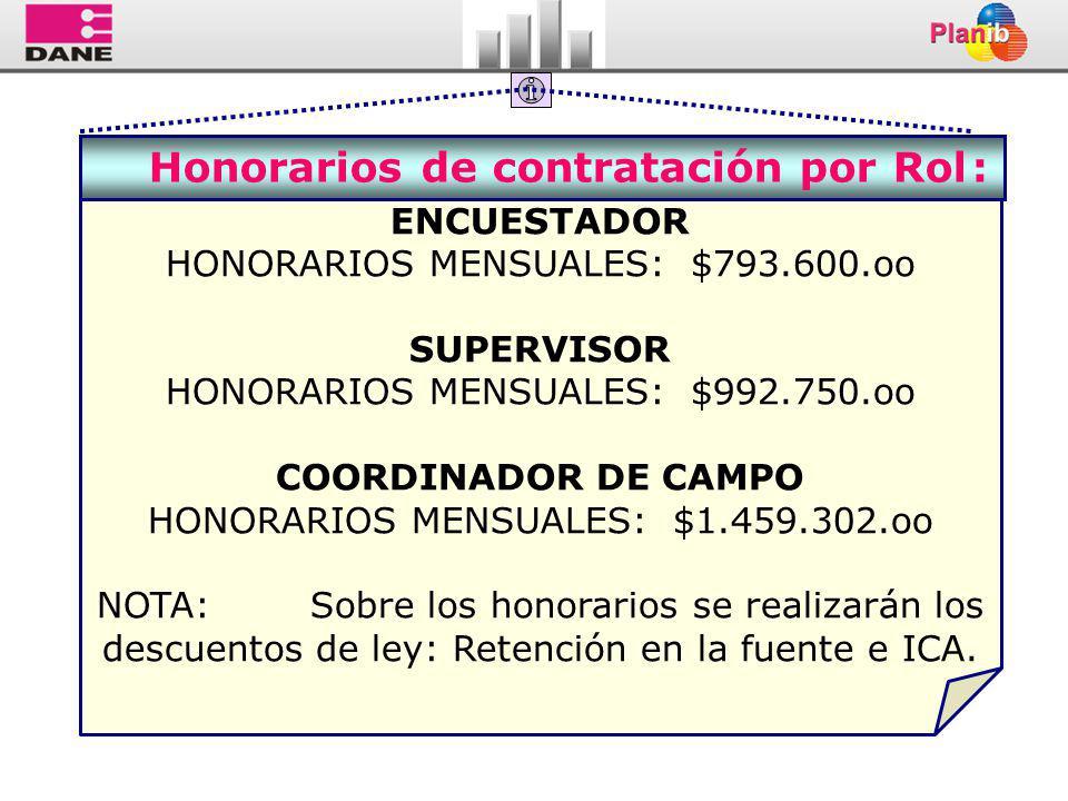 Honorarios de contratación por Rol : ENCUESTADOR HONORARIOS MENSUALES: $793.600.oo SUPERVISOR HONORARIOS MENSUALES: $992.750.oo COORDINADOR DE CAMPO HONORARIOS MENSUALES: $1.459.302.oo NOTA:Sobre los honorarios se realizarán los descuentos de ley: Retención en la fuente e ICA.