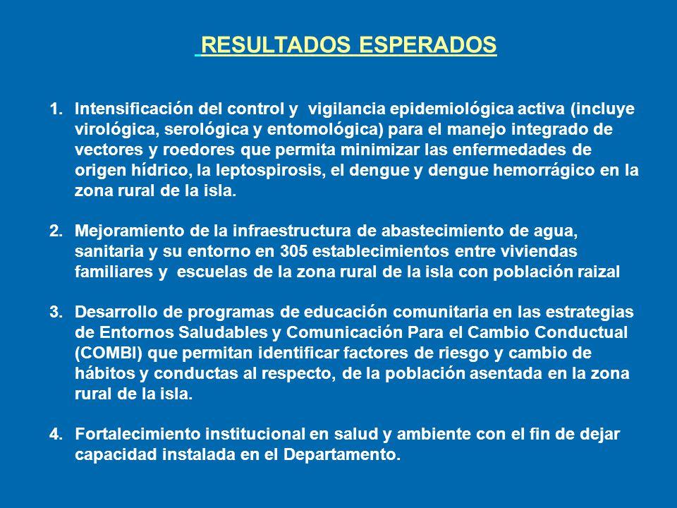 . APORTES, EJECUCION Y GESTION TECNICA FONDO NACIONAL DE REGALIAS $ 2.651.677.273 OTRAS FUENTES $ 159.100.637 El departamento aportara la suma de $ 2.810.777.910, de los cuales: Tiempo de ejecución: Doce (12) meses COMITÉ TECNICO NACIONAL (CTN): Instituciones del orden nacional, Gobernación de San Andrés y OPS/OMS COMITÉ LOCAL: Gobierno Departamental de San Andrés