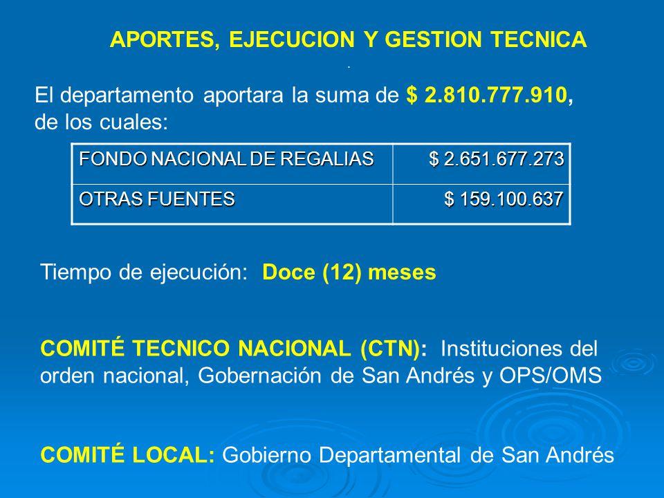 . APORTES, EJECUCION Y GESTION TECNICA FONDO NACIONAL DE REGALIAS $ 2.651.677.273 OTRAS FUENTES $ 159.100.637 El departamento aportara la suma de $ 2.