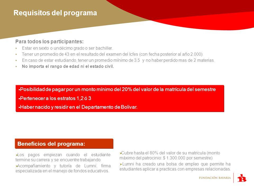 Convocatoria 1º de Abril al 27 de Mayo AHORA ABIERTO A TODO EL DEPARTAMENTO DE BOLIVAR