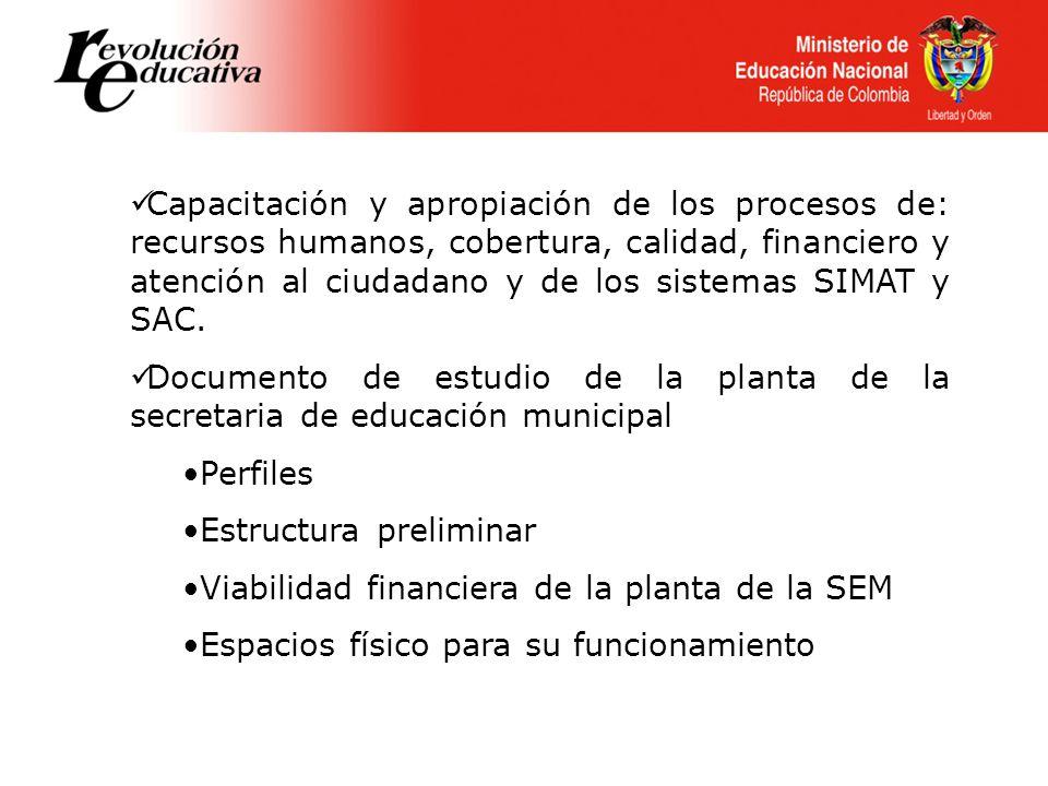 Capacitación y apropiación de los procesos de: recursos humanos, cobertura, calidad, financiero y atención al ciudadano y de los sistemas SIMAT y SAC.
