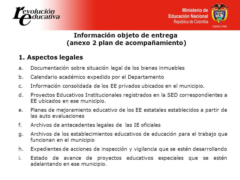 Información objeto de entrega (anexo 2 plan de acompañamiento) 1.