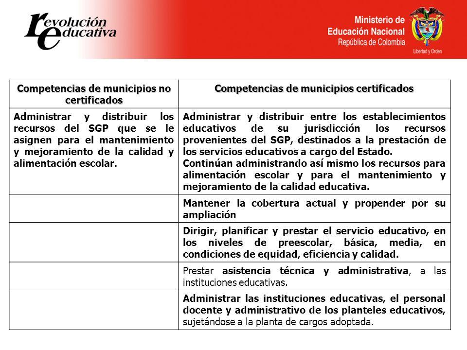 Competencias de municipios no certificados Competencias de municipios certificados Administrar y distribuir los recursos del SGP que se le asignen para el mantenimiento y mejoramiento de la calidad y alimentación escolar.