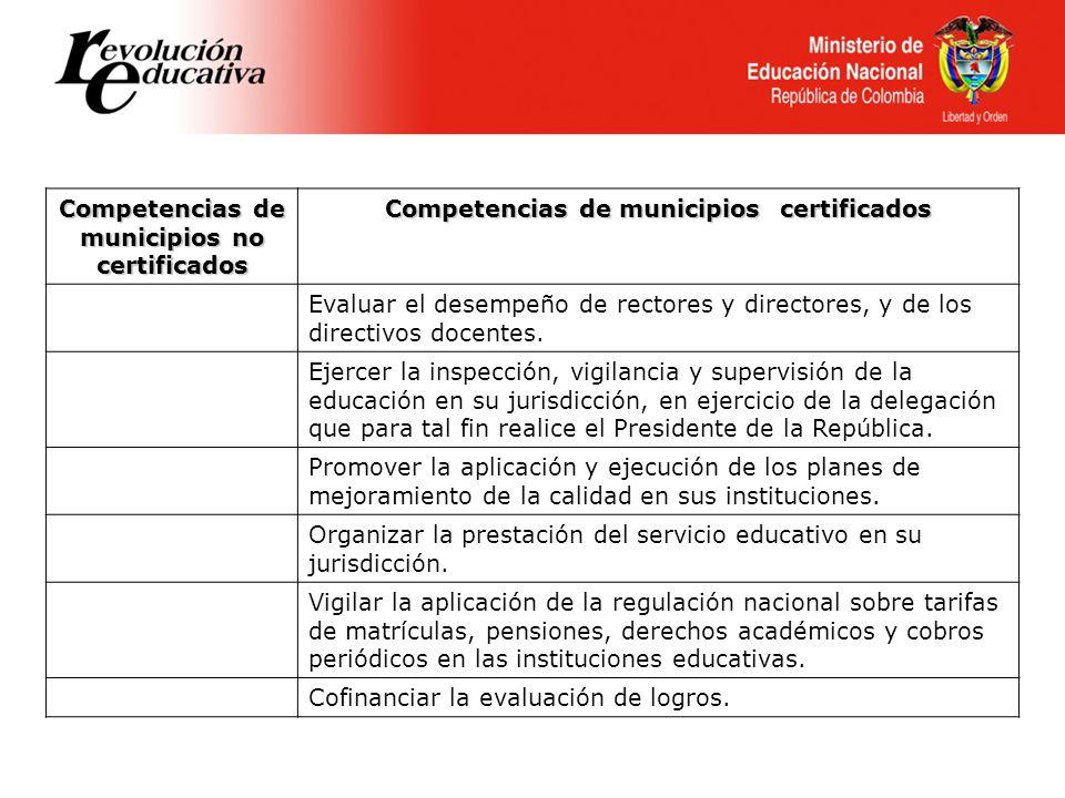 Plazo máximo para asumir la administración del servicio educativo* (Decreto 3940/07) Plazo no mayor a 18 meses: 1.Expedición certificación DANE al MEN: 22 de noviembre de 2007 2.