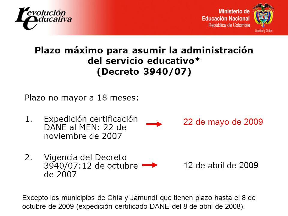 FASE I Plan de acompañamiento (MEN - Dpto-Mpio) Alistamiento de requisitos (MEN - Dpto -Municipio) hasta el 22 de abril de 2009 FASE II Verificación de requisitos (MEN) hasta 24 de abril de 2009 FASE III Acto Adm.