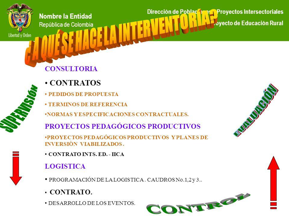 Nombre la Entidad República de Colombia Dirección de Poblaciones y Proyectos Intersectoriales Proyecto de Educación Rural CONSULTORIA CONTRATOS PEDIDO