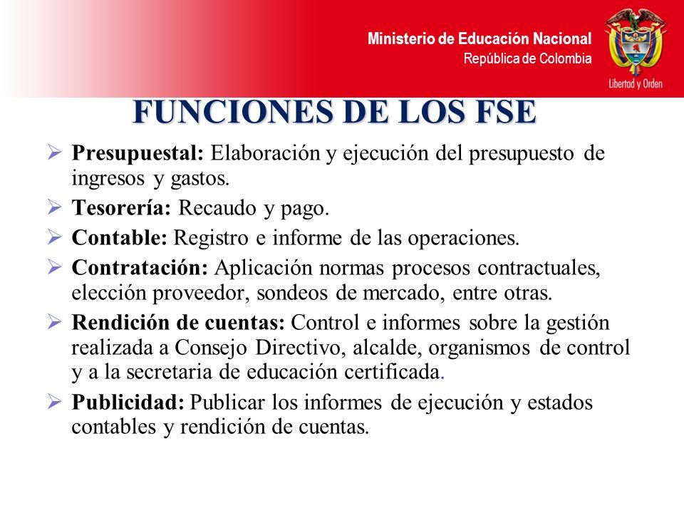 Ministerio de Educación Nacional República de Colombia CREACIÓN DE FSE PROCEDIMIENTO Con la viabilidad técnica y financiera de la S.E, el rector o dir