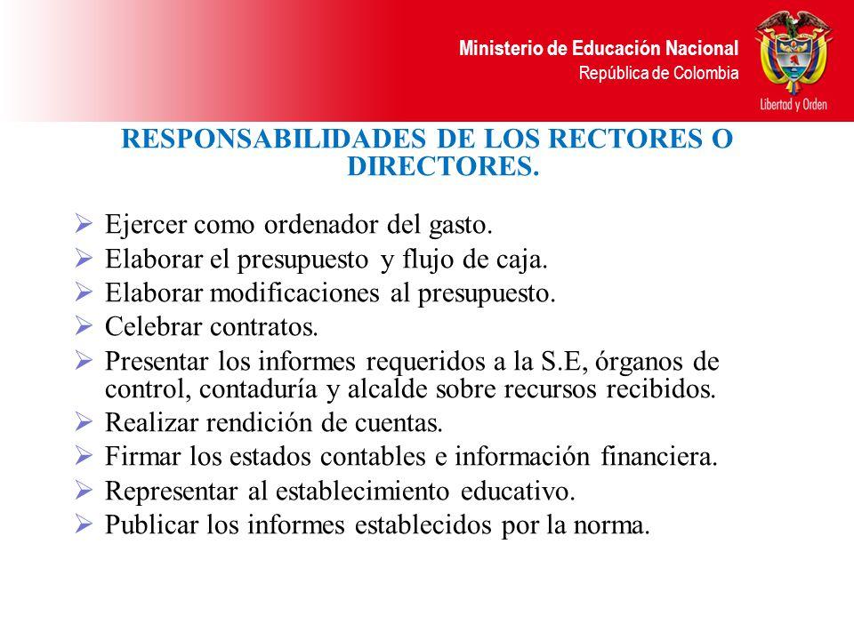 Ministerio de Educación Nacional República de Colombia Mayo 05 de 2003 ORGANOS DE ADMINISTRACIÓN Y DIRECCIÓN FUNCIONES DEL CONSEJO DIRECTIVO. Aprobar