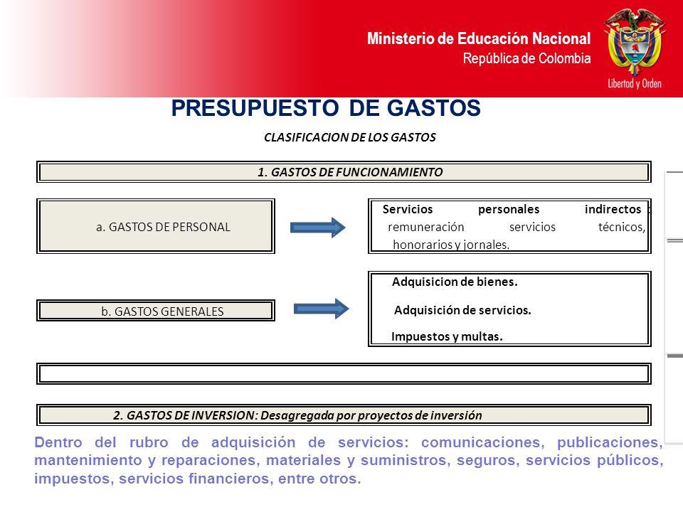 Ministerio de Educación Nacional República de Colombia PRESUPUESTO DE INGRESOS Contener la totalidad de los ingresos que reciba el establecimiento edu