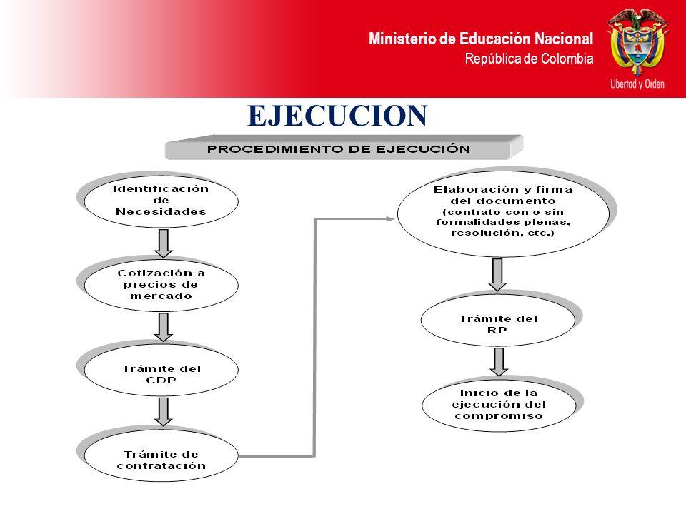 Ministerio de Educación Nacional República de Colombia APROBACION Y LIQUIDACIÓN DEL PRESUPUESTO El rector o director rural prepara el presupuesto desa