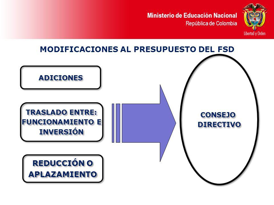 Ministerio de Educación Nacional República de Colombia EJECUCION POR FUERA DEL PRESUPUESTO: Los rectores NO podrán asumir compromisos, obligaciones o