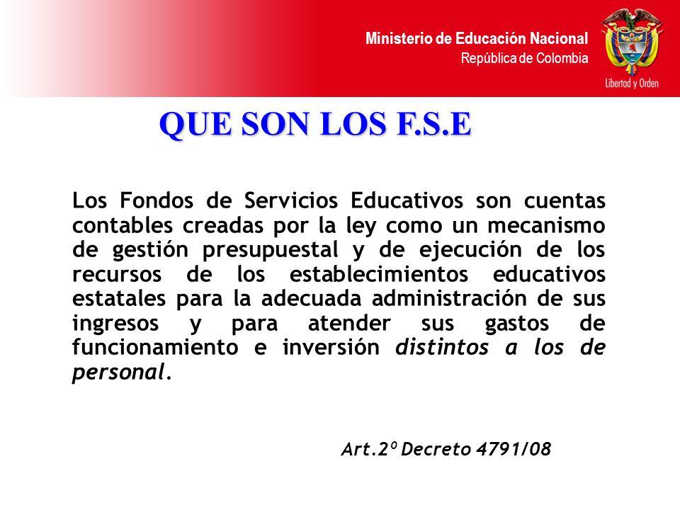 Ministerio de Educación Nacional República de Colombia CONTENIDO CONTENIDO DEFINICIÓN, CREACIÓN Y ESTRUCTURA PRESUPUESTO, MODIFICACIONES, EJECUCIÓN Y