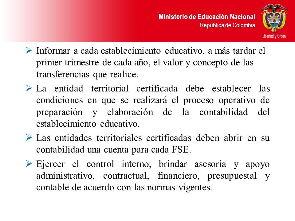 Ministerio de Educación Nacional República de Colombia Informar a cada establecimiento educativo, a más tardar el primer trimestre de cada año, el valor y concepto de las transferencias que realice.