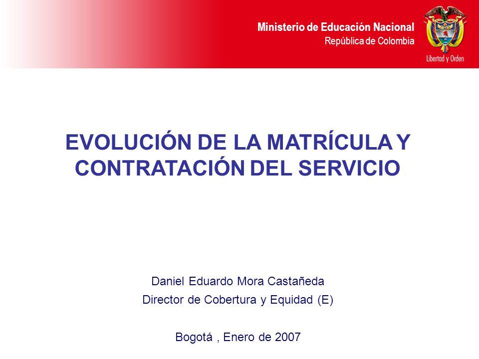 Ministerio de Educación Nacional República de Colombia EVOLUCIÓN DE LA MATRÍCULA Y CONTRATACIÓN DEL SERVICIO Daniel Eduardo Mora Castañeda Director de