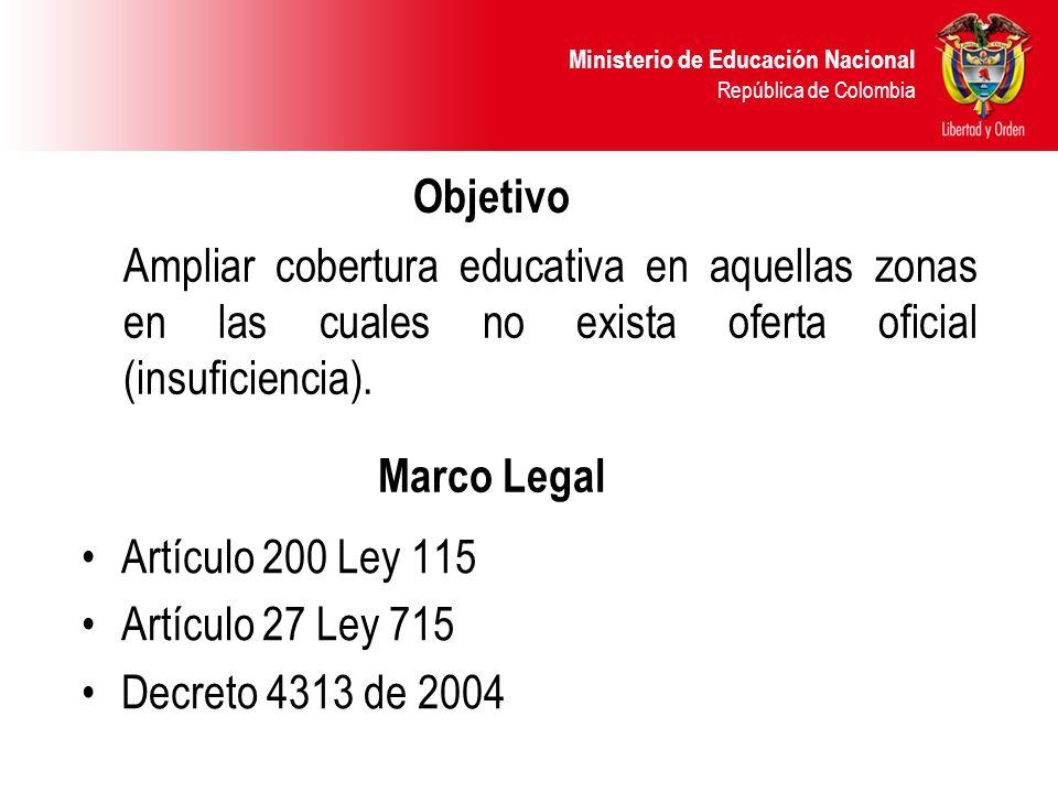 Ministerio de Educación Nacional República de Colombia Objetivo Ampliar cobertura educativa en aquellas zonas en las cuales no exista oferta oficial (