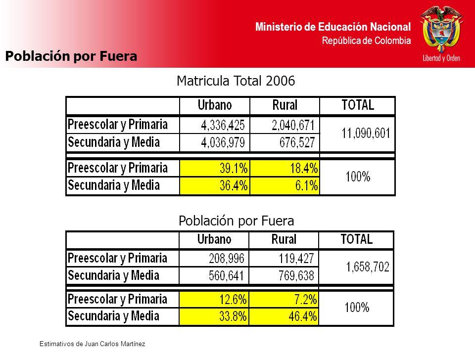 Ministerio de Educación Nacional República de Colombia Población por Fuera Matricula Total 2006 Población por Fuera Estimativos de Juan Carlos Martíne