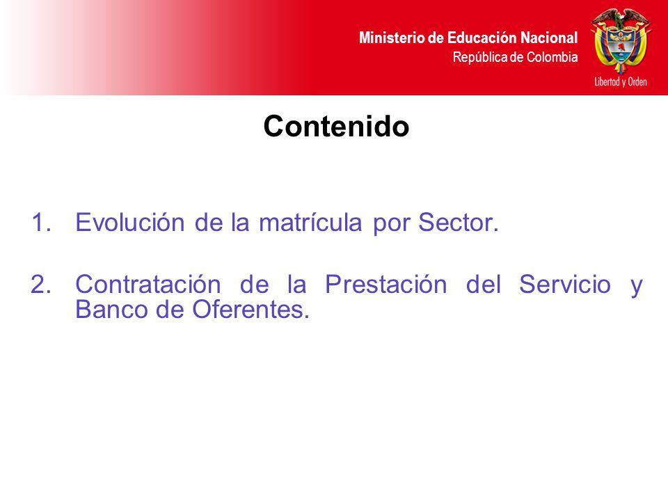 Ministerio de Educación Nacional República de Colombia Contenido 1.Evolución de la matrícula por Sector. 2.Contratación de la Prestación del Servicio