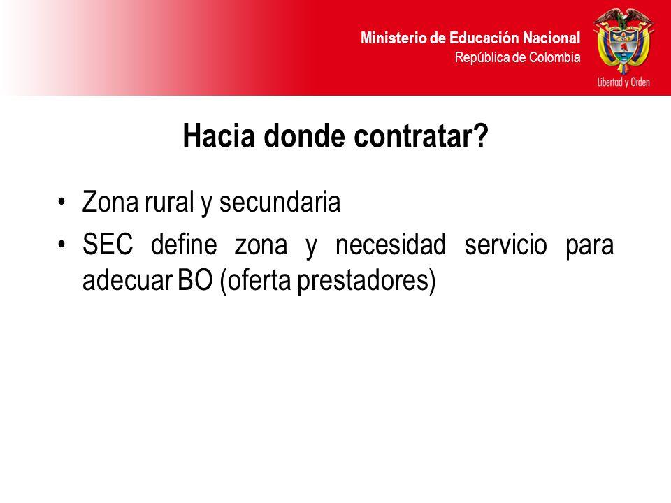 Ministerio de Educación Nacional República de Colombia Hacia donde contratar? Zona rural y secundaria SEC define zona y necesidad servicio para adecua