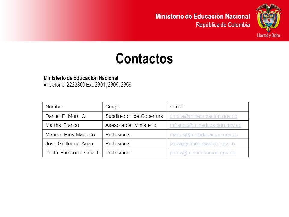 Ministerio de Educación Nacional República de Colombia Contactos Ministerio de Educacion Nacional Teléfono: 2222800 Ext. 2301, 2305, 2359 NombreCargoe