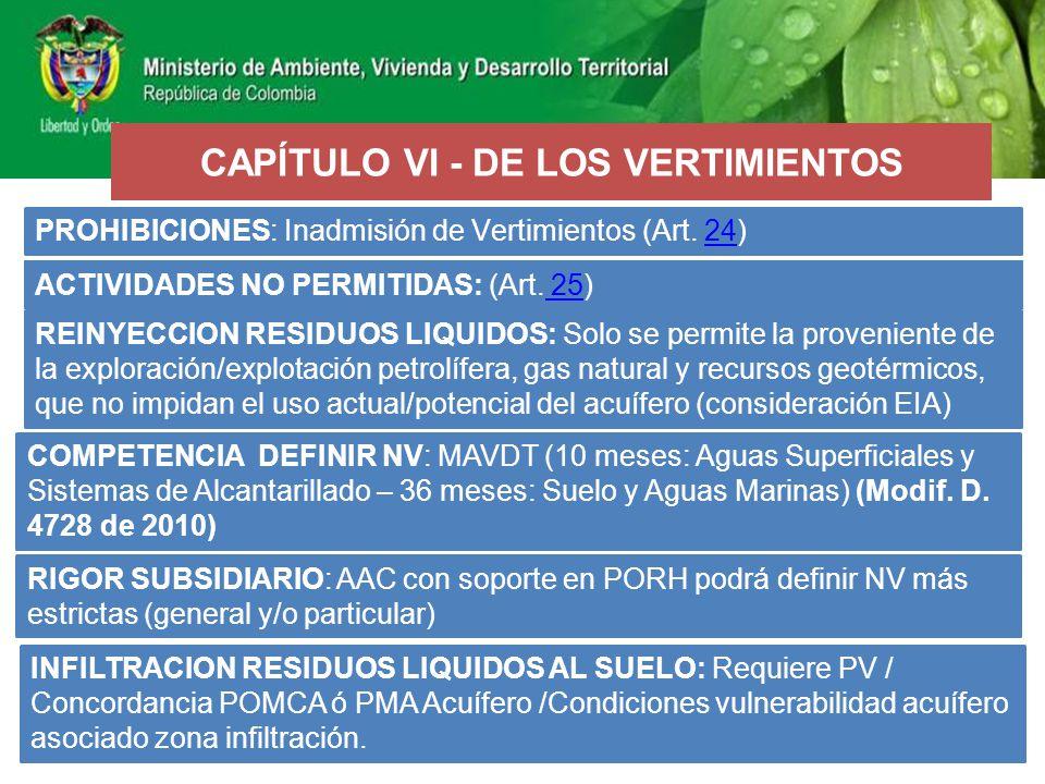 CAPÍTULO VI - DE LOS VERTIMIENTOS PROHIBICIONES: Inadmisión de Vertimientos (Art. 24)24 REINYECCION RESIDUOS LIQUIDOS: Solo se permite la proveniente