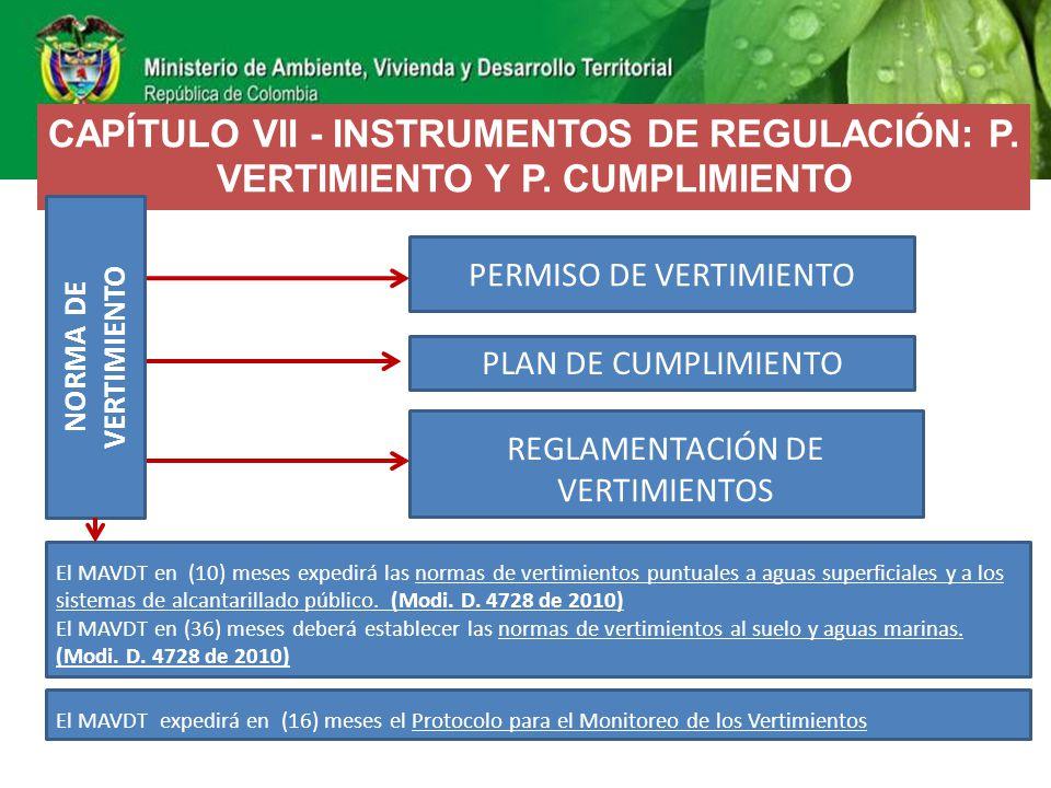 PERMISO DE VERTIMIENTO PLAN DE CUMPLIMIENTO REGLAMENTACIÓN DE VERTIMIENTOS CAPÍTULO VII - INSTRUMENTOS DE REGULACIÓN: P. VERTIMIENTO Y P. CUMPLIMIENTO