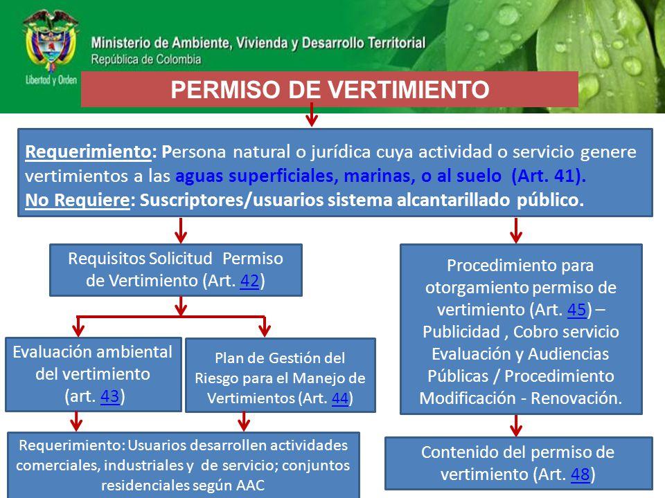 PERMISO DE VERTIMIENTO Requisitos Solicitud Permiso de Vertimiento (Art. 42) Plan de Gestión del Riesgo para el Manejo de Vertimientos (Art. 44)44 Con