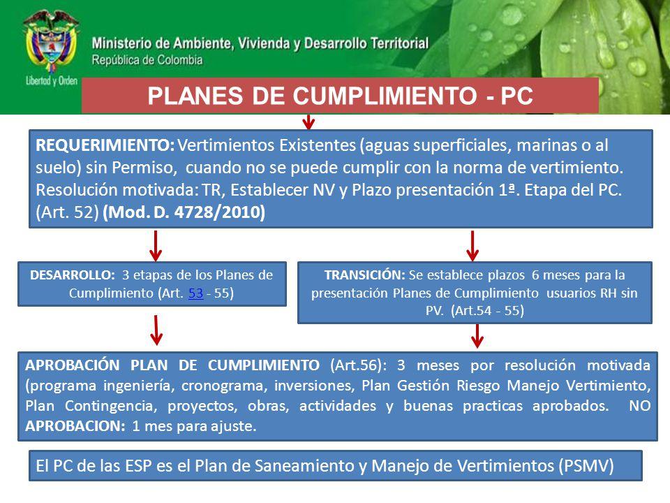 PLANES DE CUMPLIMIENTO - PC DESARROLLO: 3 etapas de los Planes de Cumplimiento (Art. 53 - 55)53 TRANSICIÓN: Se establece plazos 6 meses para la presen