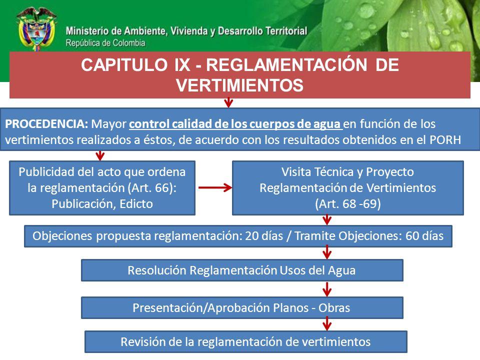 CAPITULO IX - REGLAMENTACIÓN DE VERTIMIENTOS Visita Técnica y Proyecto Reglamentación de Vertimientos (Art. 68 -69) PROCEDENCIA: Mayor control calidad