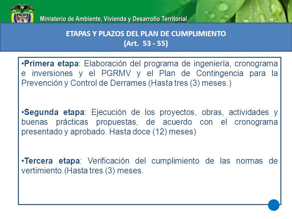 ETAPAS Y PLAZOS DEL PLAN DE CUMPLIMIENTO (Art. 53 - 55) Primera etapa: Elaboración del programa de ingeniería, cronograma e inversiones y el PGRMV y e