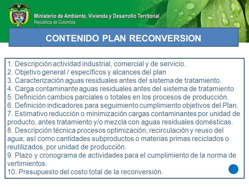 CONTENIDO PLAN RECONVERSION 1.Descripción actividad industrial, comercial y de servicio. 2.Objetivo general / específicos y alcances del plan 3. Carac