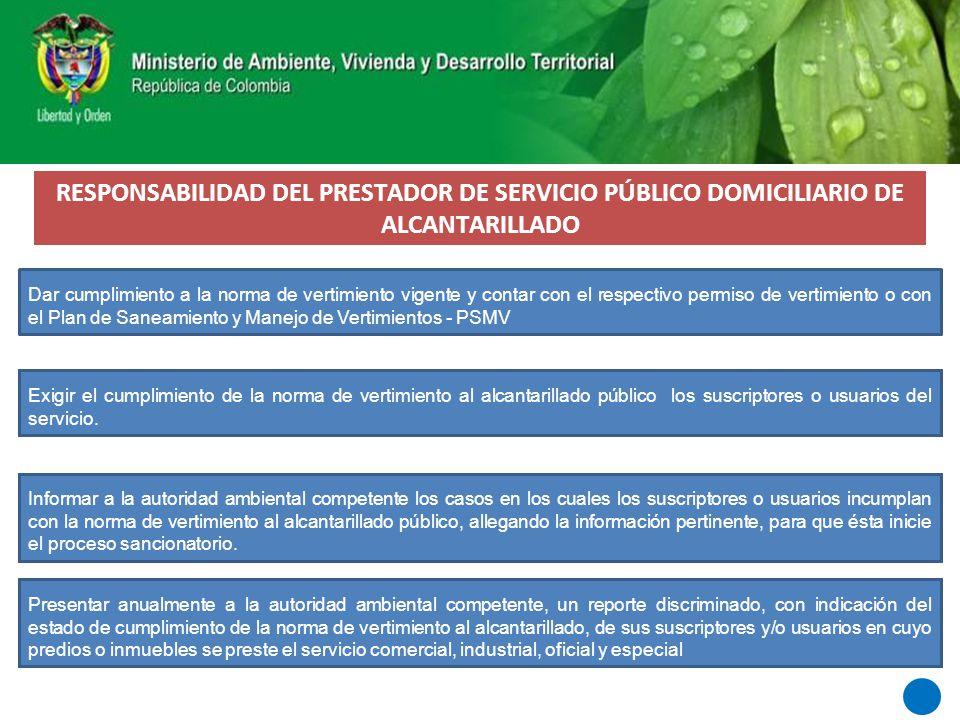 RESPONSABILIDAD DEL PRESTADOR DE SERVICIO PÚBLICO DOMICILIARIO DE ALCANTARILLADO Dar cumplimiento a la norma de vertimiento vigente y contar con el re