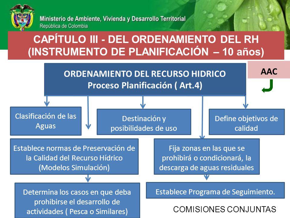 CAPÍTULO III - DEL ORDENAMIENTO DEL RH (INSTRUMENTO DE PLANIFICACIÓN – 10 años) ORDENAMIENTO DEL RECURSO HIDRICO Proceso Planificación ( Art.4) Clasif