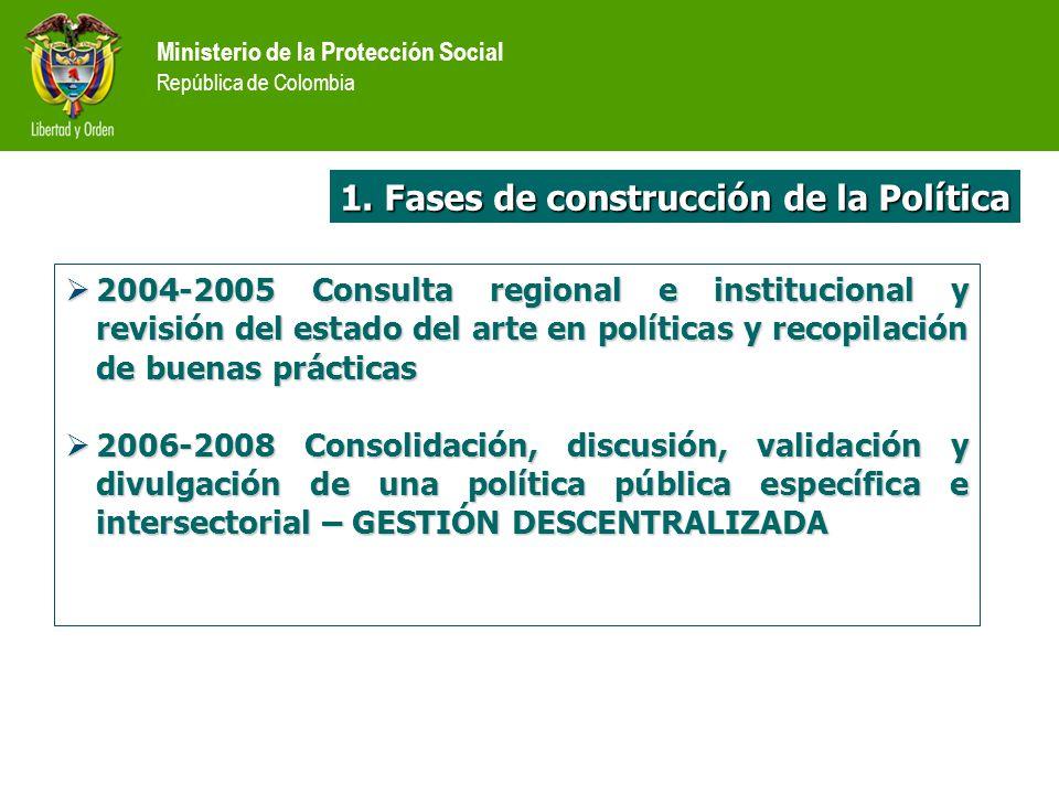 Ministerio de la Protección Social República de Colombia 1. Fases de construcción de la Política 2004-2005 Consulta regional e institucional y revisió