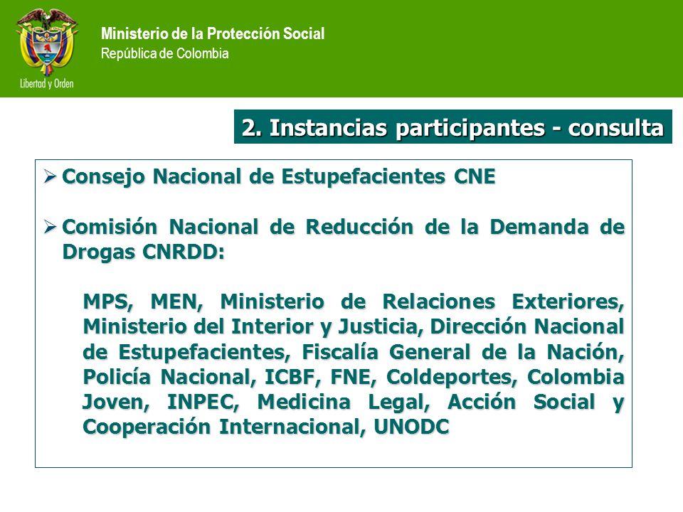 Ministerio de la Protección Social República de Colombia 2. Instancias participantes - consulta Consejo Nacional de Estupefacientes CNE Consejo Nacion