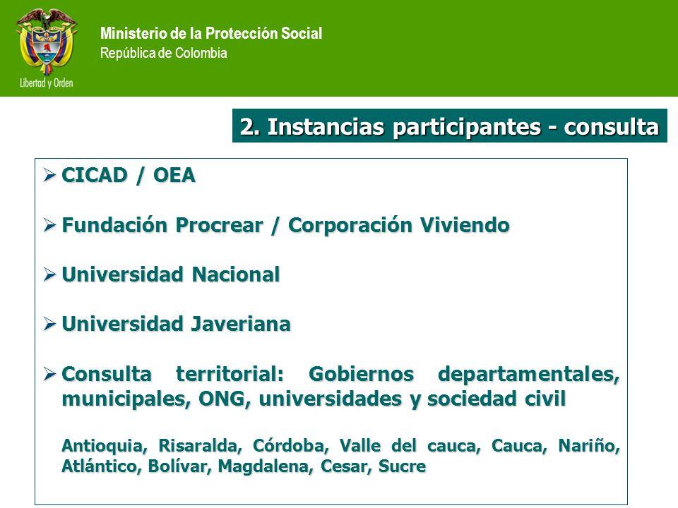 Ministerio de la Protección Social República de Colombia 2. Instancias participantes - consulta CICAD / OEA CICAD / OEA Fundación Procrear / Corporaci