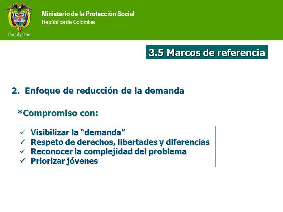 Ministerio de la Protección Social República de Colombia 2. Enfoque de reducción de la demanda V isibilizar la demanda V isibilizar la demanda Respeto