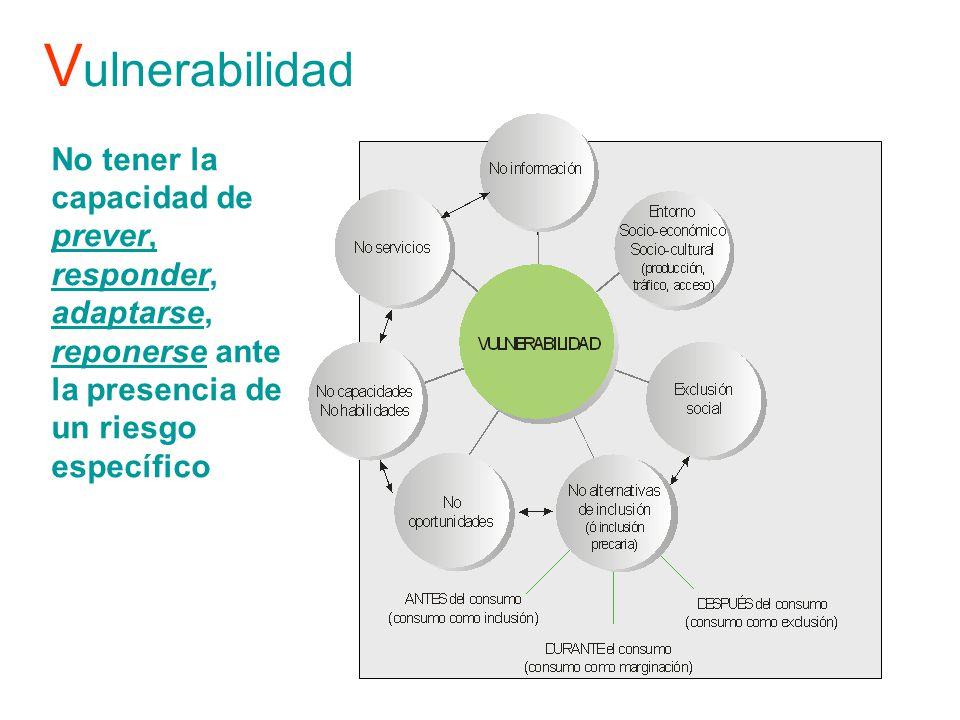 V ulnerabilidad No tener la capacidad de prever, responder, adaptarse, reponerse ante la presencia de un riesgo específico