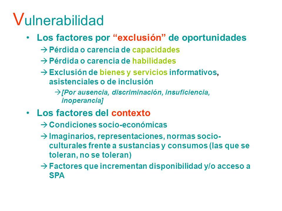 Los factores por exclusión de oportunidades Pérdida o carencia de capacidades Pérdida o carencia de habilidades Exclusión de bienes y servicios inform