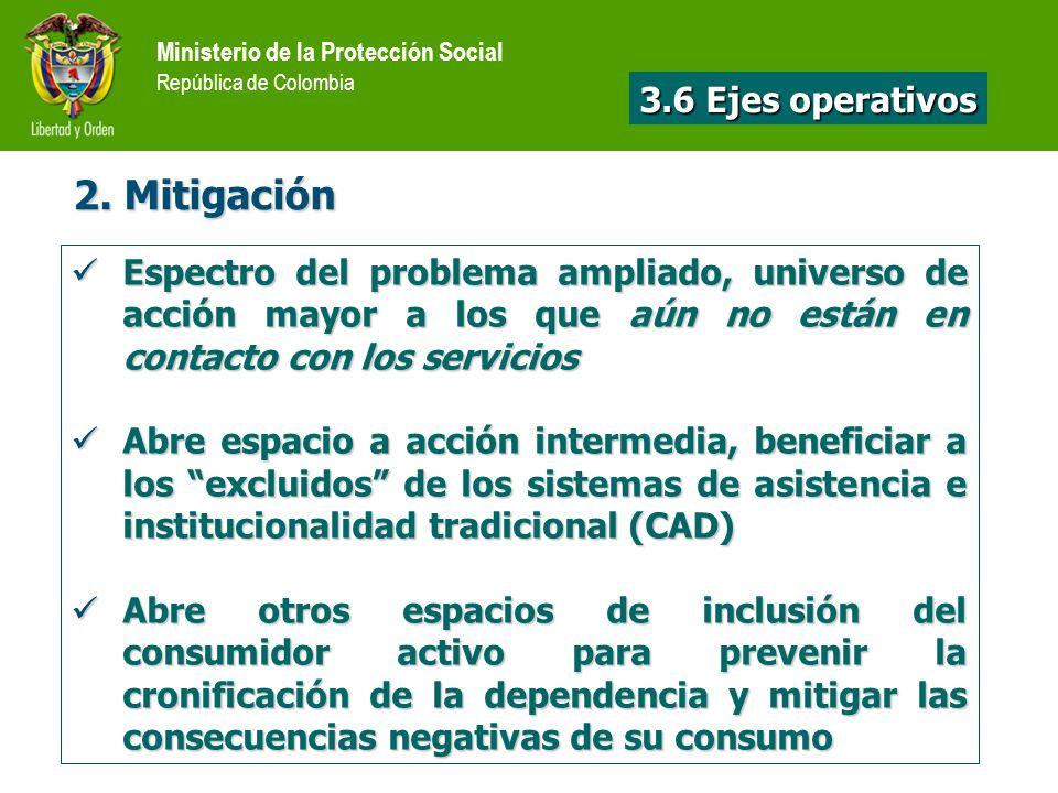 2. Mitigación Espectro del problema ampliado, universo de acción mayor a los que aún no están en contacto con los servicios Espectro del problema ampl