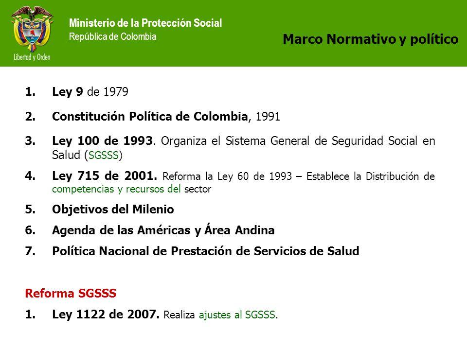 1.Ley 9 de 1979 2.Constitución Política de Colombia, 1991 3.Ley 100 de 1993. Organiza el Sistema General de Seguridad Social en Salud ( SGSSS) 4.Ley 7