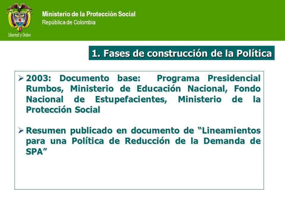 Ministerio de la Protección Social República de Colombia 1. Fases de construcción de la Política 2003: Documento base: Programa Presidencial Rumbos, M