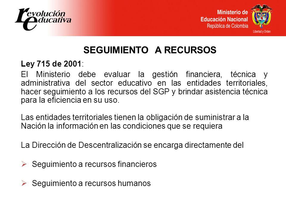 SEGUIMIENTO A RECURSOS Ley 715 de 2001: El Ministerio debe evaluar la gestión financiera, técnica y administrativa del sector educativo en las entidad