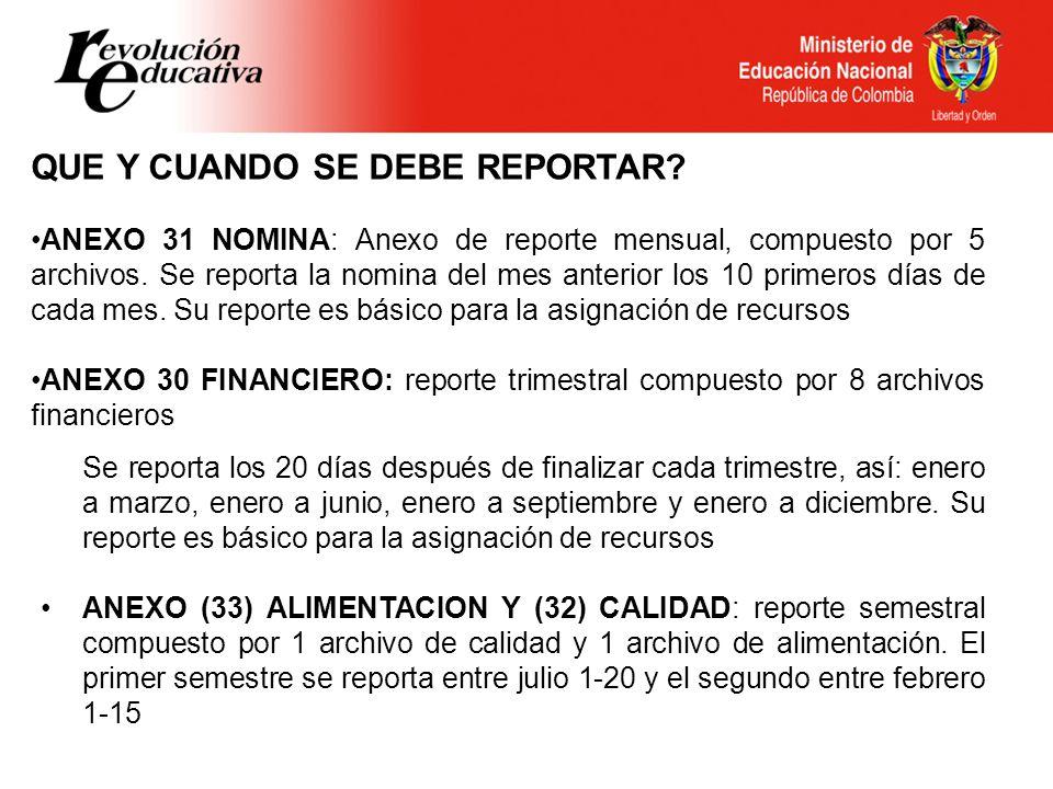 QUE Y CUANDO SE DEBE REPORTAR? ANEXO 31 NOMINA: Anexo de reporte mensual, compuesto por 5 archivos. Se reporta la nomina del mes anterior los 10 prime