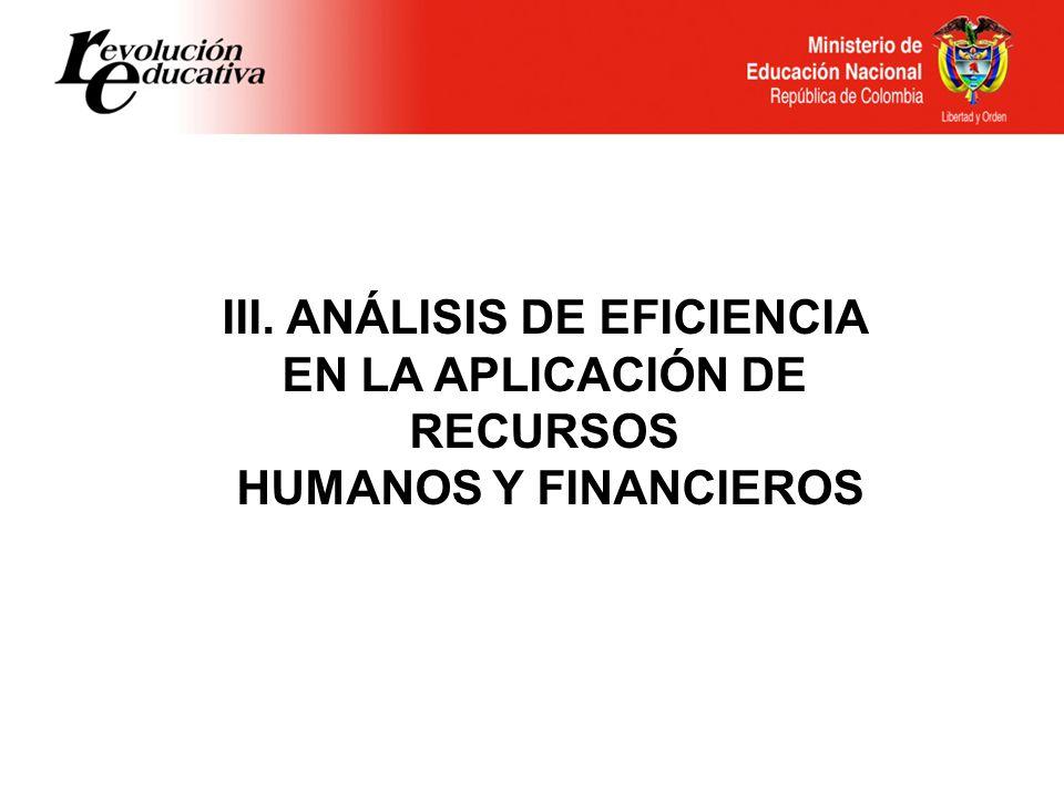 III. ANÁLISIS DE EFICIENCIA EN LA APLICACIÓN DE RECURSOS HUMANOS Y FINANCIEROS