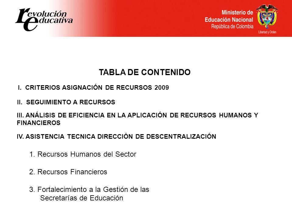 QUE Y CUANDO SE DEBE REPORTAR.ANEXO 31 NOMINA: Anexo de reporte mensual, compuesto por 5 archivos.