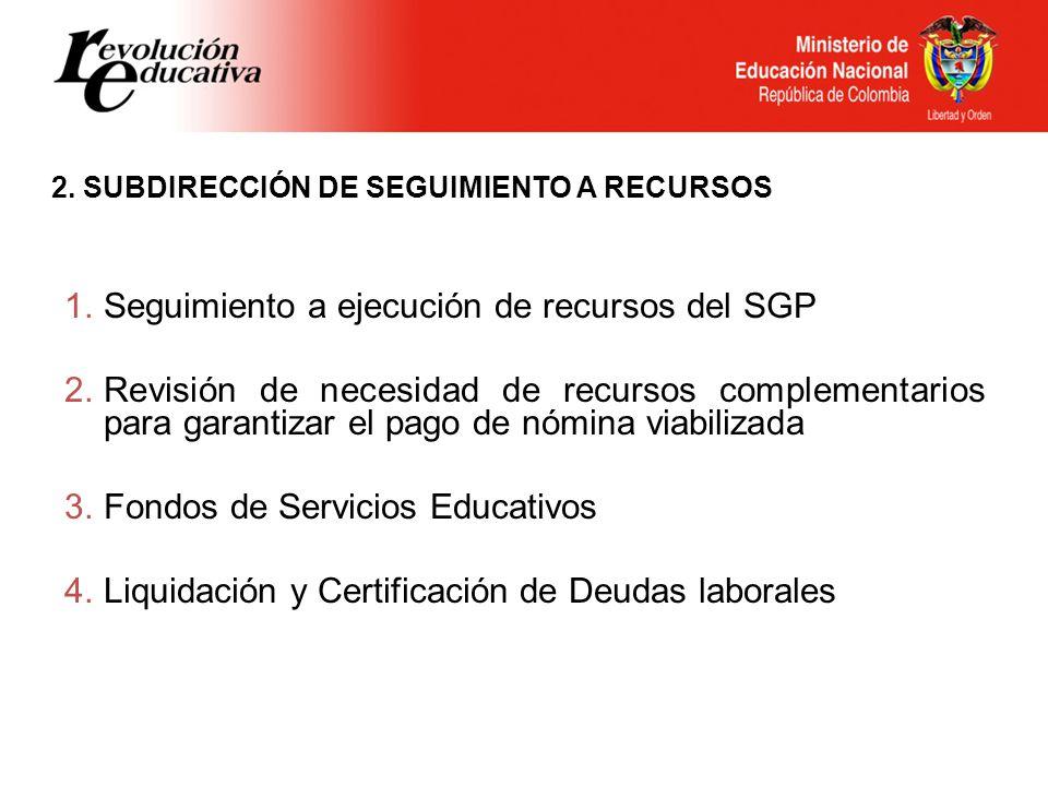 2. SUBDIRECCIÓN DE SEGUIMIENTO A RECURSOS 1.Seguimiento a ejecución de recursos del SGP 2.Revisión de necesidad de recursos complementarios para garan